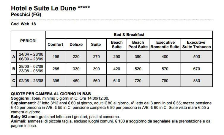 Suite hotel le dune 5 stelle peschici gusmay resort for Quattro stelle arredamenti prezzi